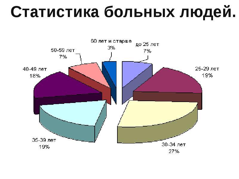 rubyradar Zoznamka stránky